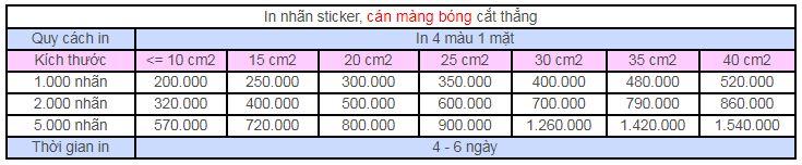 Bảng giá in sticker cán màng bóng cắt thẳng